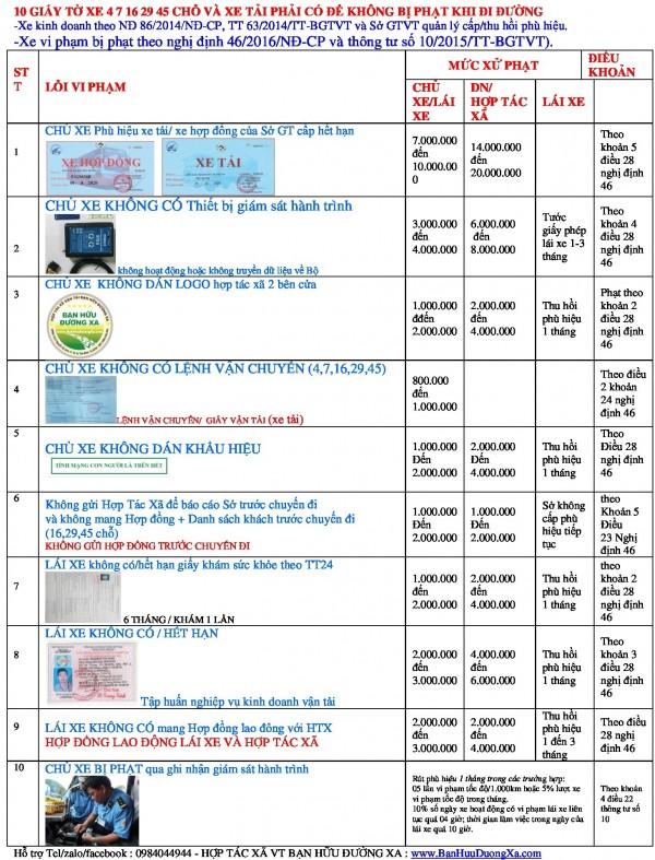 10 Giấy Tờ Xe Kinh Doanh Grab-Hợp Đồng-Xe Tải Phải Có